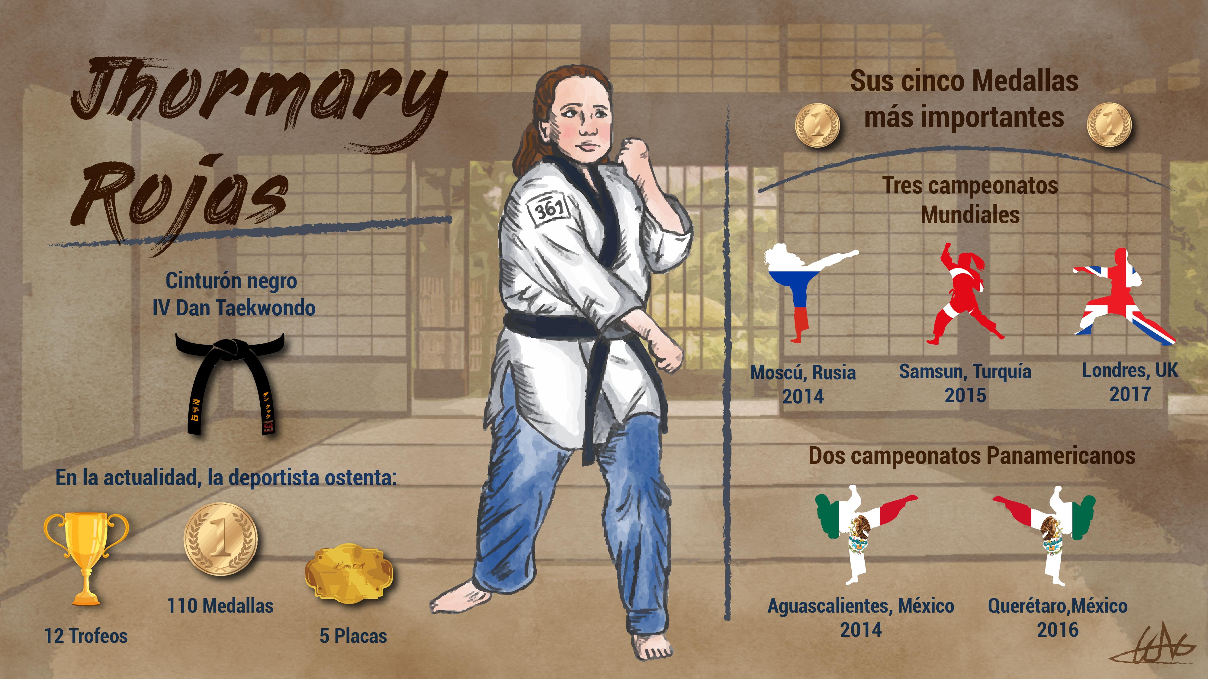 Para Taewondo infografía