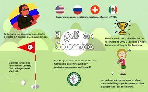 Golf en Colombia infografía