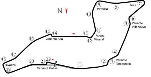 Trazado autódromo Enzo e Dino Ferrari
